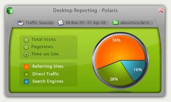 Polaris (infos et téléchargement)
