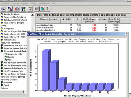 Expert Data Miner (infos et téléchargement)