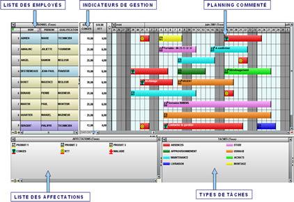 Visual planning telecharger gratuit for Logiciel plannification